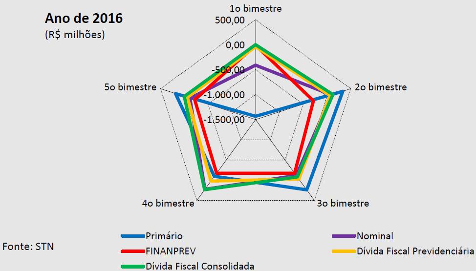 grafico_2016_12_1